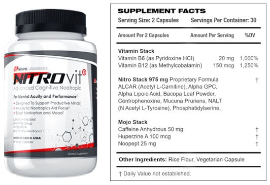 Nitrovit supplement label